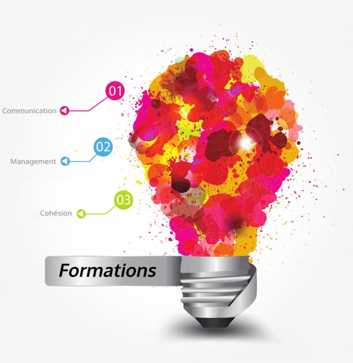 Illustration formations
